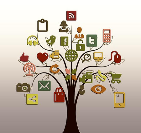 A tree diagram of web activities